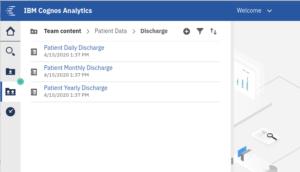 Sample IBM Cognos Analytics Environment