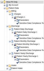 MotioCI navigation tree showing all Cognos objects