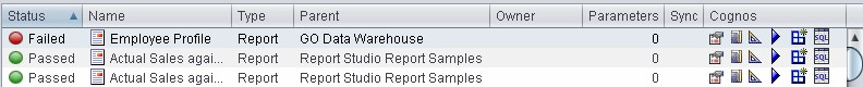 SQL generated by Cognos report query