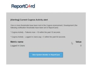 current Cognos activity alert